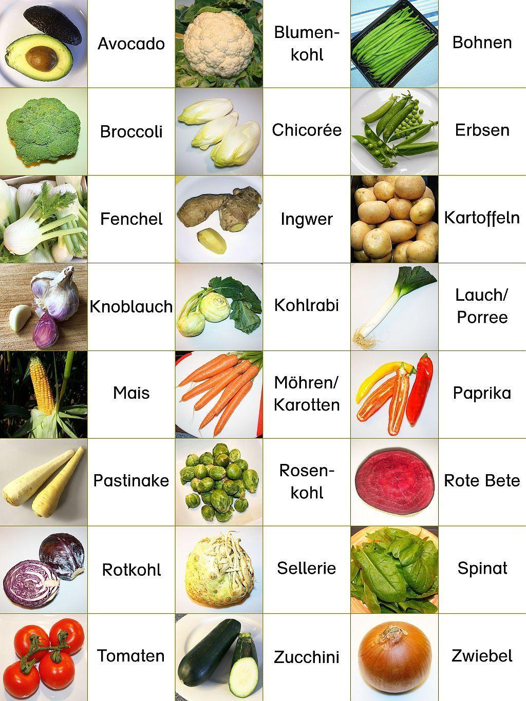 Gemüse raten
